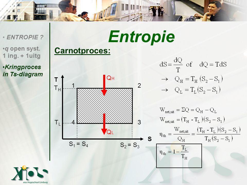 Carnotproces: Entropie ENTROPIE ? q open syst. 1 ing. + 1uitg Kringproces in Ts-diagram T S 12 43 QHQH QLQL S 1 = S 4 S 2 = S 3 TLTL THTH