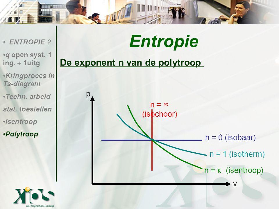 De exponent n van de polytroop ENTROPIE ? q open syst. 1 ing. + 1uitg Kringproces in Ts-diagram Techn. arbeid stat. toestellen Isentroop Polytroop n =