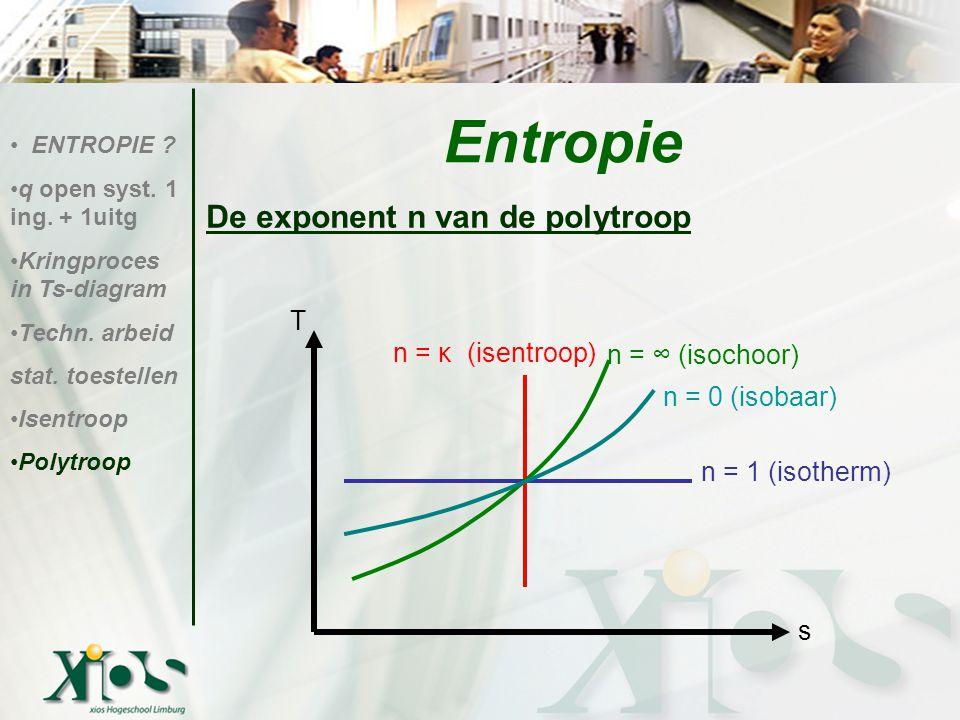 De exponent n van de polytroop ENTROPIE ? q open syst. 1 ing. + 1uitg Kringproces in Ts-diagram Techn. arbeid stat. toestellen Isentroop Polytroop T s