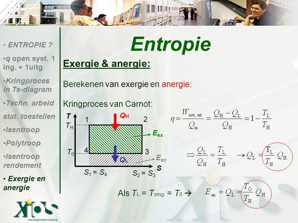 Exergie & anergie: Berekenen van exergie en anergie: Kringproces van Carnot: Als T L = T omg. = T 0  Entropie ENTROPIE ? q open syst. 1 ing. + 1uitg