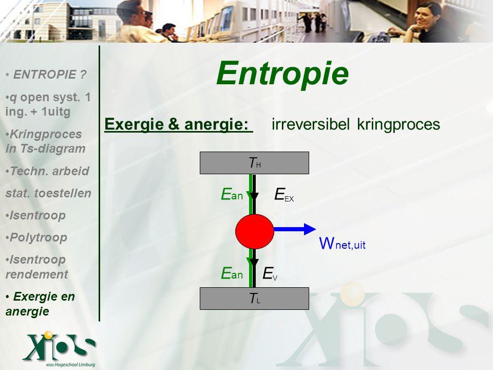 Exergie & anergie: irreversibel kringproces Entropie ENTROPIE ? q open syst. 1 ing. + 1uitg Kringproces in Ts-diagram Techn. arbeid stat. toestellen I