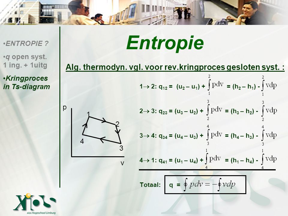Alg. thermodyn. vgl. voor rev.kringproces gesloten syst. : 1  2: q 12 = (u 2 – u 1 ) + = (h 2 – h 1 ) - 2  3: q 23 = (u 3 – u 2 ) + = (h 3 – h 2 ) -