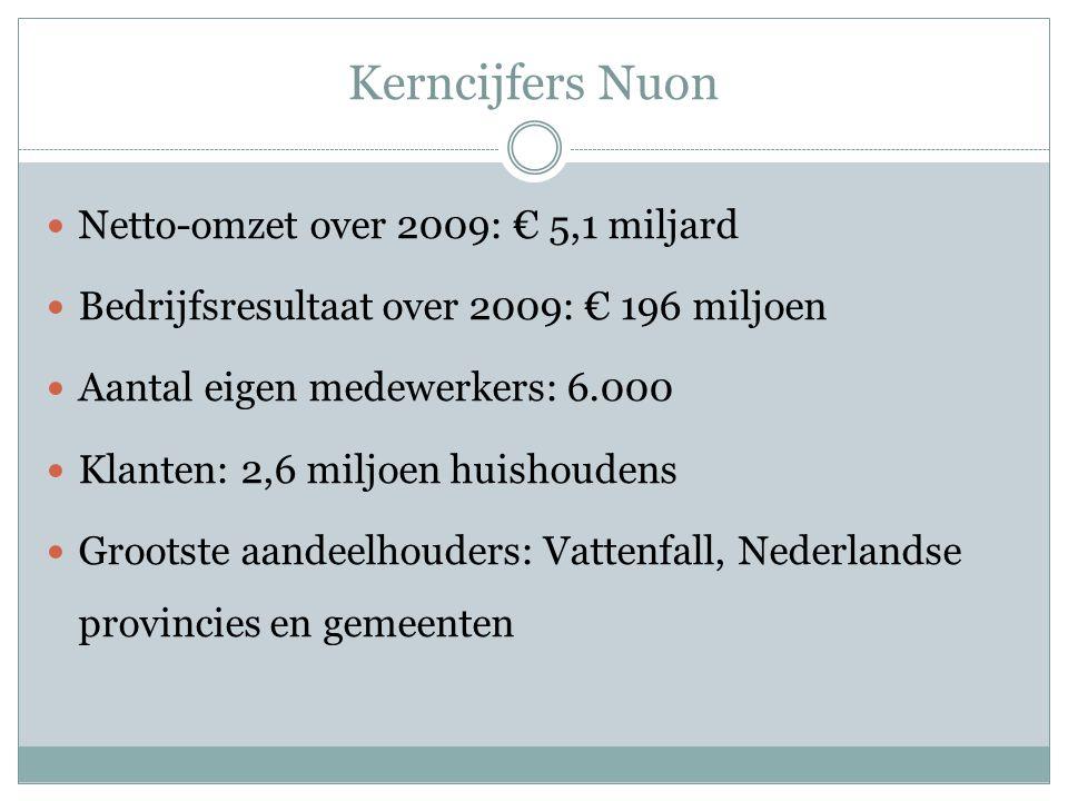 Kerncijfers Nuon Netto-omzet over 2009: € 5,1 miljard Bedrijfsresultaat over 2009: € 196 miljoen Aantal eigen medewerkers: 6.000 Klanten: 2,6 miljoen huishoudens Grootste aandeelhouders: Vattenfall, Nederlandse provincies en gemeenten