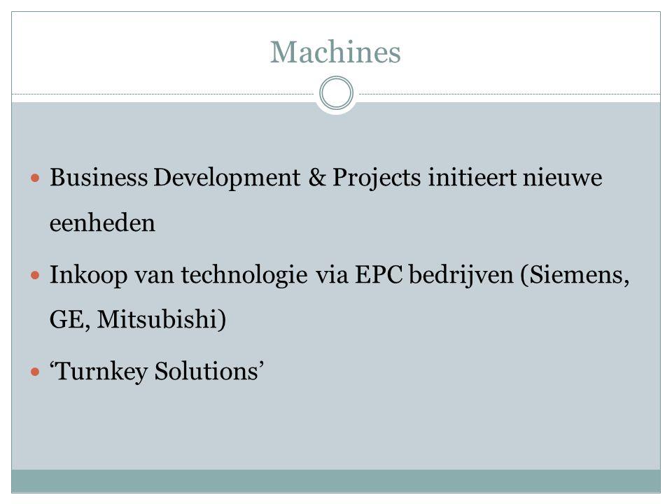 Machines Business Development & Projects initieert nieuwe eenheden Inkoop van technologie via EPC bedrijven (Siemens, GE, Mitsubishi) 'Turnkey Solutions'
