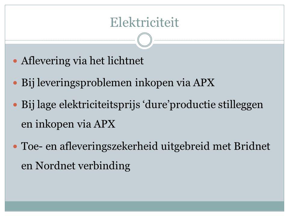 Elektriciteit Aflevering via het lichtnet Bij leveringsproblemen inkopen via APX Bij lage elektriciteitsprijs 'dure'productie stilleggen en inkopen via APX Toe- en afleveringszekerheid uitgebreid met Bridnet en Nordnet verbinding