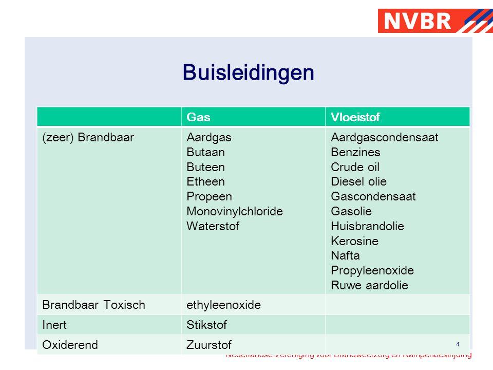 Nederlandse Vereniging voor Brandweerzorg en Rampenbestrijding Buisleidingen GasVloeistof (zeer) BrandbaarAardgas Butaan Buteen Etheen Propeen Monovin