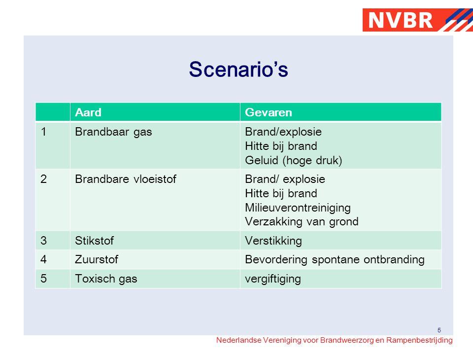 Nederlandse Vereniging voor Brandweerzorg en Rampenbestrijding Scenario's AardGevaren 1Brandbaar gasBrand/explosie Hitte bij brand Geluid (hoge druk)
