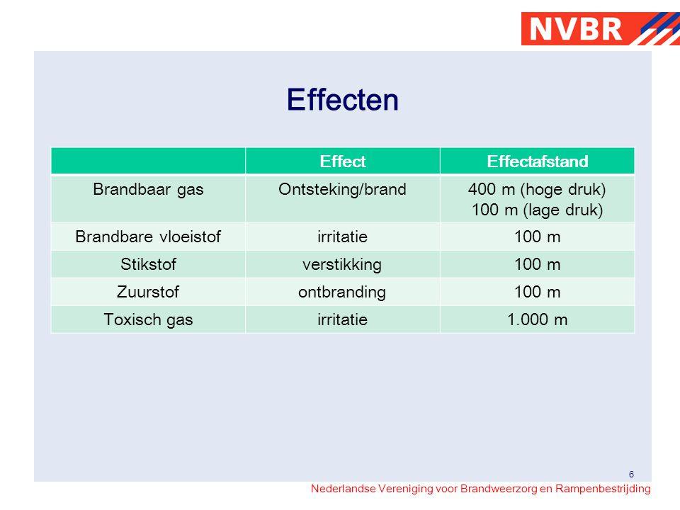 Nederlandse Vereniging voor Brandweerzorg en Rampenbestrijding Effecten EffectEffectafstand Brandbaar gasOntsteking/brand400 m (hoge druk) 100 m (lage druk) Brandbare vloeistofirritatie100 m Stikstofverstikking100 m Zuurstofontbranding100 m Toxisch gasirritatie1.000 m 6