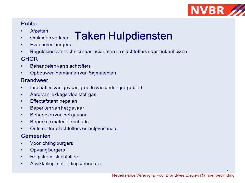 Nederlandse Vereniging voor Brandweerzorg en Rampenbestrijding Crisisbeheersing Buisleidingincidenten zijn opgenomen in het regionaal beheersplan, als ongeval met gevaarlijke stoffen.