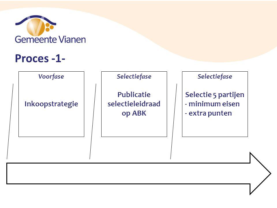 Proces -1- Voorfase Inkoopstrategie Selectiefase Publicatie selectieleidraad op ABK Selectiefase Selectie 5 partijen - minimum eisen - extra punten