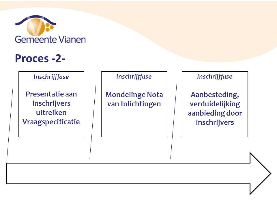 Proces -2- Inschrijffase Presentatie aan inschrijvers uitreiken Vraagspecificatie Inschrijffase Mondelinge Nota van Inlichtingen Inschrijffase Aanbest