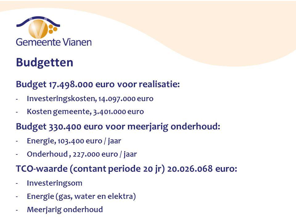 Budgetten Budget 17.498.000 euro voor realisatie: -Investeringskosten, 14.097.000 euro -Kosten gemeente, 3.401.000 euro Budget 330.400 euro voor meerj