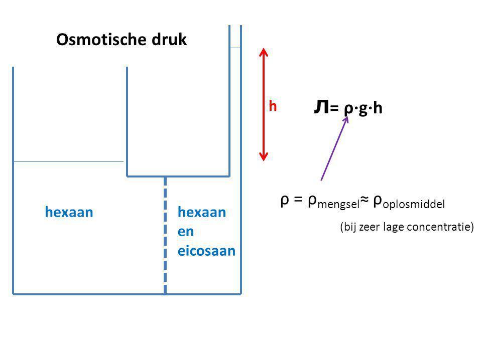 Osmotische druk hexaan en eicosaan h Л = ρ·g·h ρ = ρ mengsel ≈ ρ oplosmiddel (bij zeer lage concentratie)