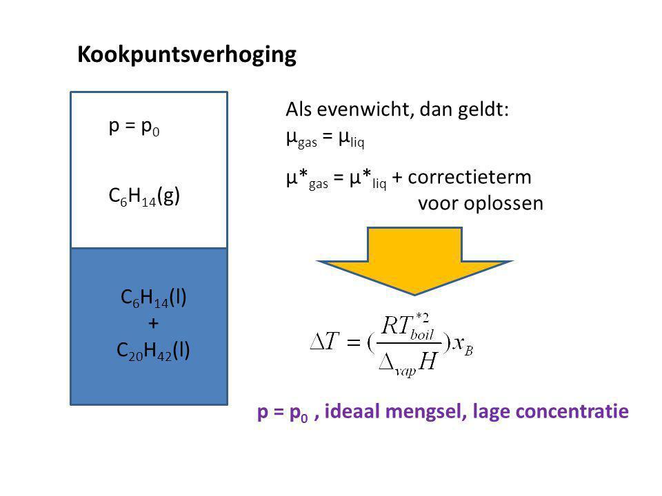 Kookpuntsverhoging C 6 H 14 (l) + C 20 H 42 (l) Als evenwicht, dan geldt: µ gas = µ liq µ* gas = µ* liq + correctieterm voor oplossen p = p 0 C 6 H 14