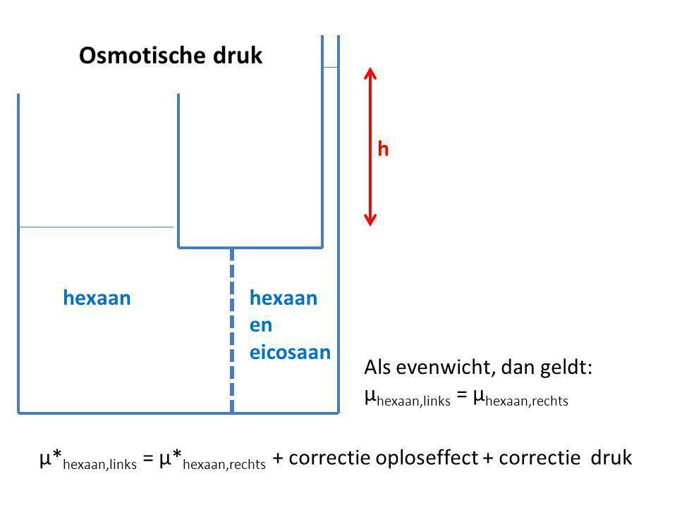 Osmotische druk hexaan en eicosaan Als evenwicht, dan geldt: µ hexaan,links = µ hexaan,rechts µ* hexaan,links = µ* hexaan,rechts + correctie oploseffe