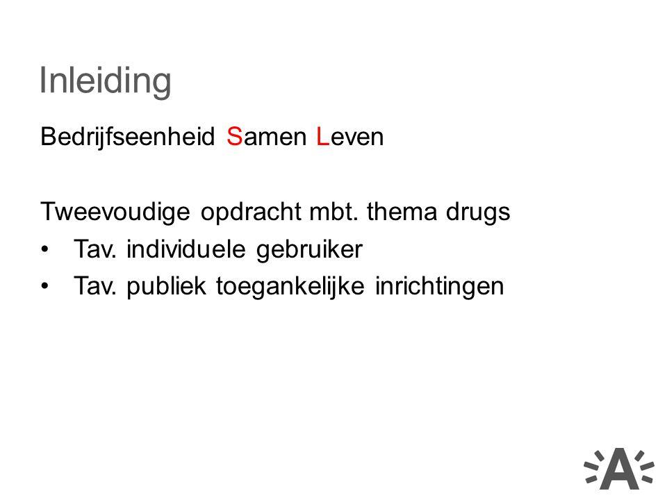 Bedrijfseenheid Samen Leven Tweevoudige opdracht mbt. thema drugs Tav. individuele gebruiker Tav. publiek toegankelijke inrichtingen Inleiding