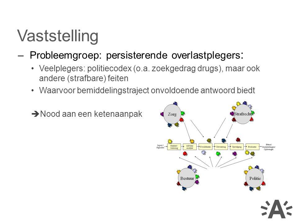 –Probleemgroep: persisterende overlastplegers : Veelplegers: politiecodex (o.a. zoekgedrag drugs), maar ook andere (strafbare) feiten Waarvoor bemidde
