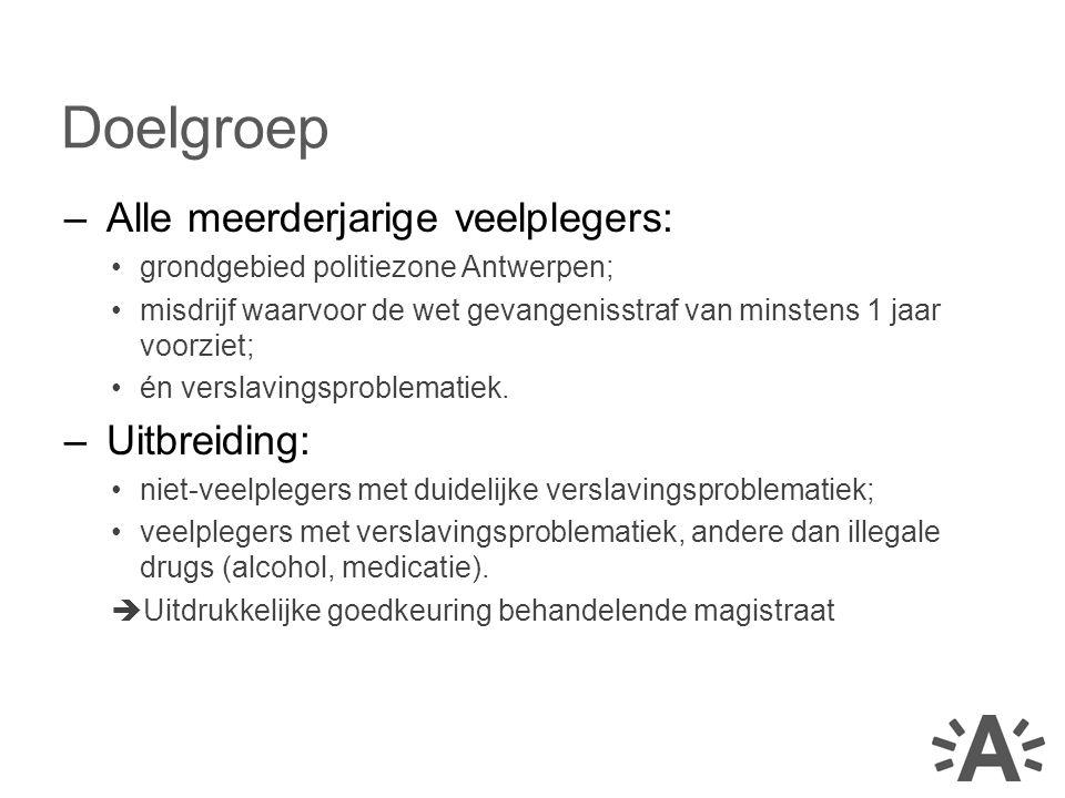–Alle meerderjarige veelplegers: grondgebied politiezone Antwerpen; misdrijf waarvoor de wet gevangenisstraf van minstens 1 jaar voorziet; én verslavi