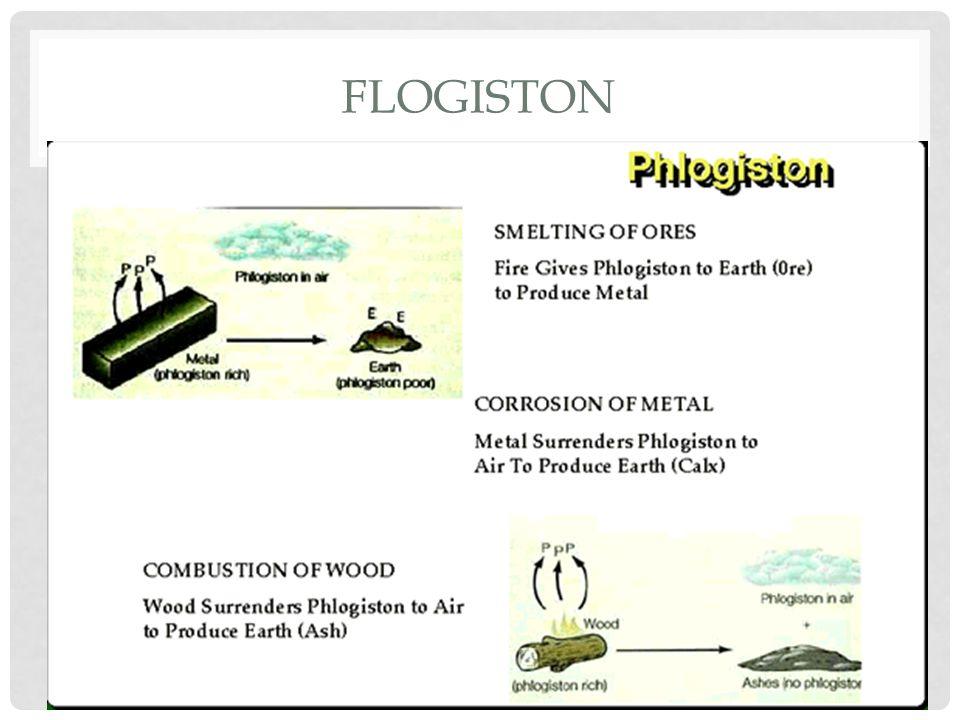 FLOGISTON
