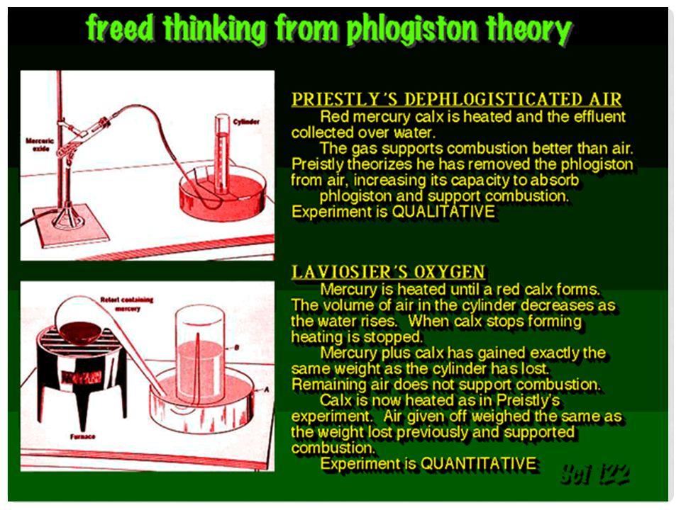 JOSEPH PRIESTLEY (1733 –1804)17331804 Filosoof, theoloog en chemicus Op aanraden van Benjamin Franklin publiceerde Priestley in 1767 zijn eerste wetenschappelijke werk over de geschiedenis van de elektriciteit => lid van de wetenschappelijke Royal Society.