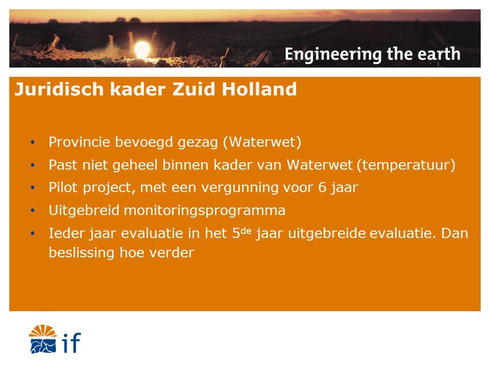 Juridisch kader Zuid Holland Provincie bevoegd gezag (Waterwet) Past niet geheel binnen kader van Waterwet (temperatuur) Pilot project, met een vergunning voor 6 jaar Uitgebreid monitoringsprogramma Ieder jaar evaluatie in het 5 de jaar uitgebreide evaluatie.