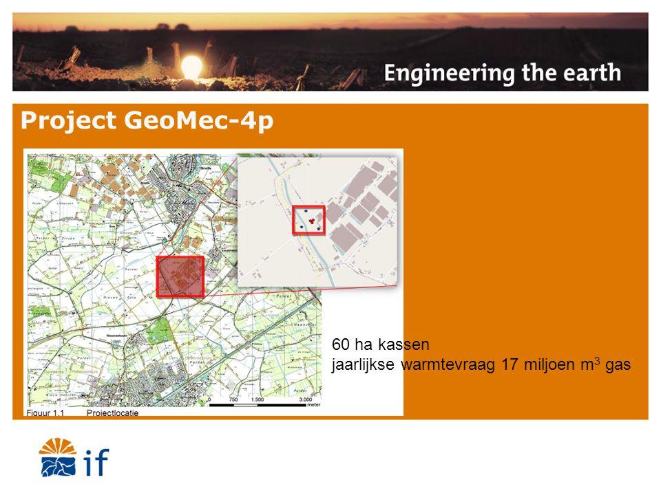Project GeoMec-4p 60 ha kassen jaarlijkse warmtevraag 17 miljoen m 3 gas