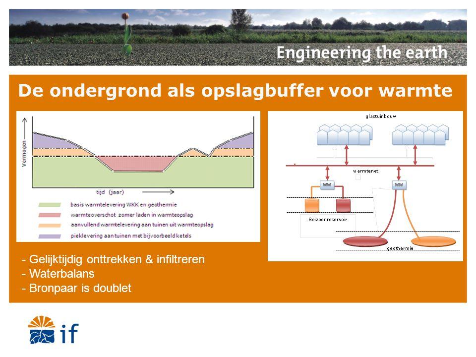 De ondergrond als opslagbuffer voor warmte - Gelijktijdig onttrekken & infiltreren - Waterbalans - Bronpaar is doublet