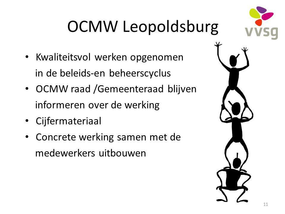 OCMW Leopoldsburg Kwaliteitsvol werken opgenomen in de beleids-en beheerscyclus OCMW raad /Gemeenteraad blijven informeren over de werking Cijfermater