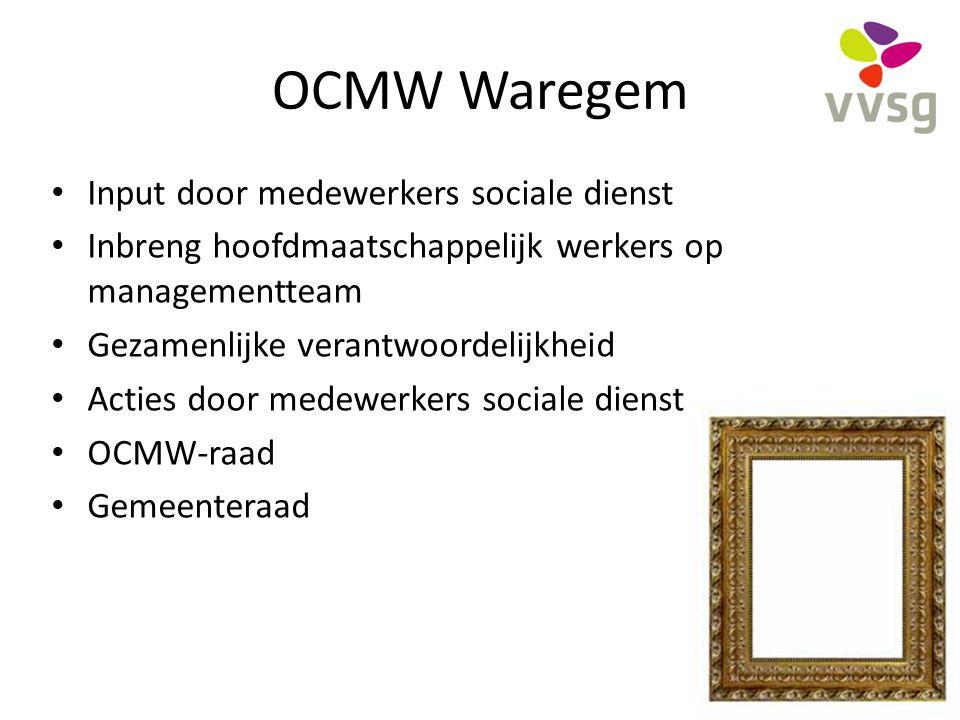OCMW Waregem Input door medewerkers sociale dienst Inbreng hoofdmaatschappelijk werkers op managementteam Gezamenlijke verantwoordelijkheid Acties doo