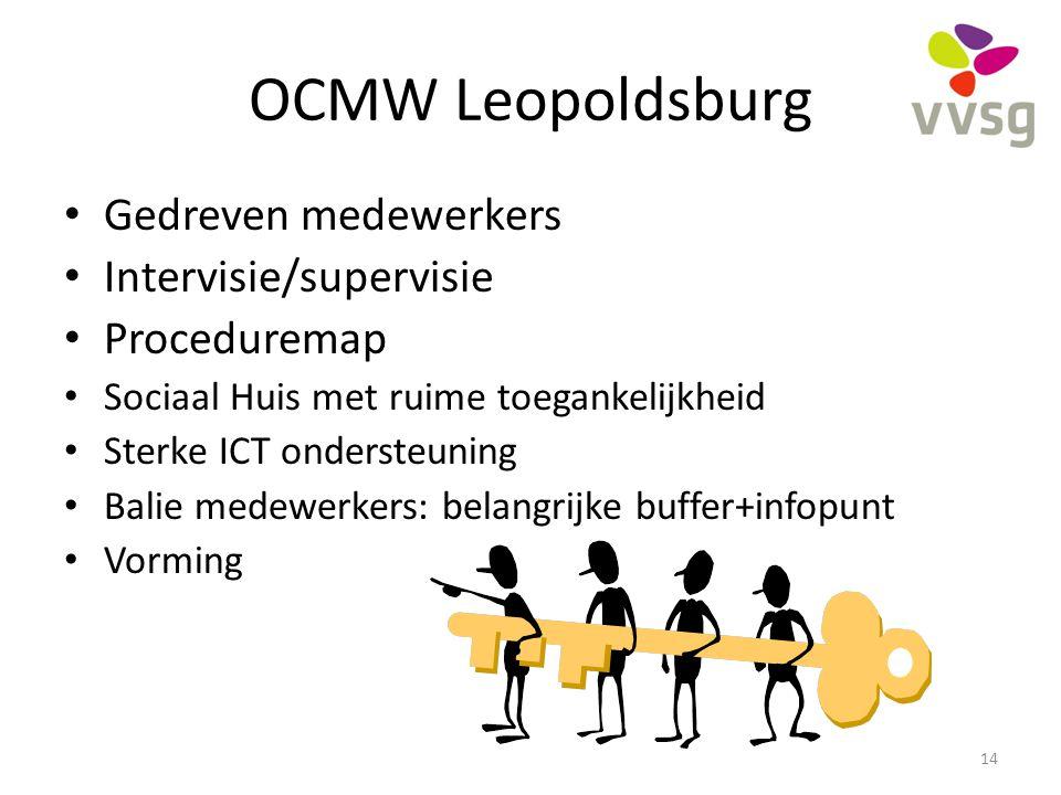 OCMW Leopoldsburg Gedreven medewerkers Intervisie/supervisie Proceduremap Sociaal Huis met ruime toegankelijkheid Sterke ICT ondersteuning Balie medew