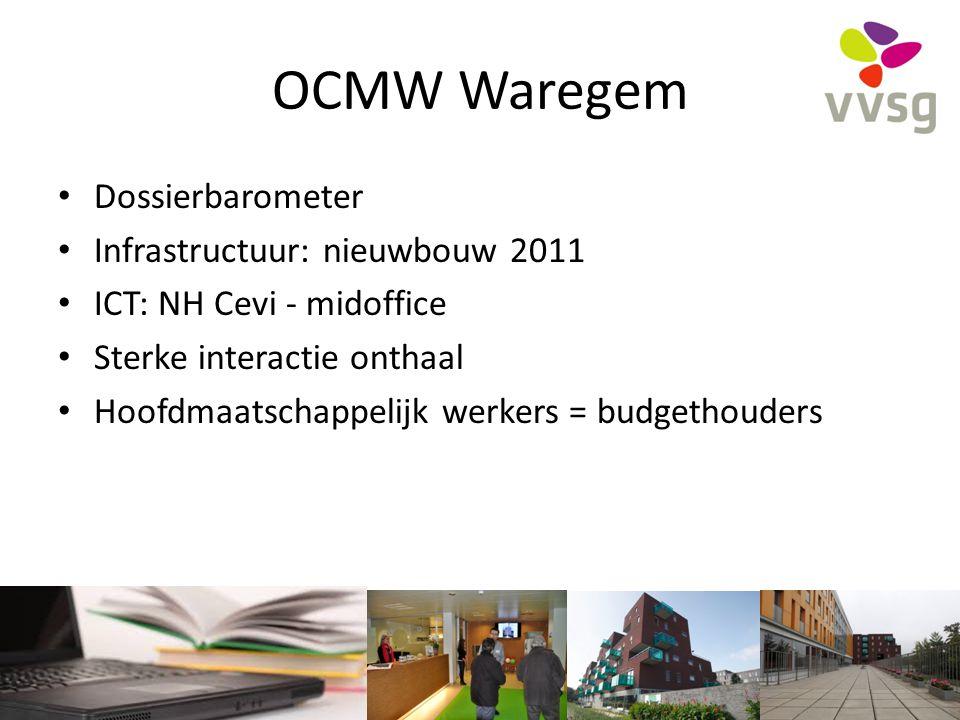 OCMW Waregem Dossierbarometer Infrastructuur: nieuwbouw 2011 ICT: NH Cevi - midoffice Sterke interactie onthaal Hoofdmaatschappelijk werkers = budgeth