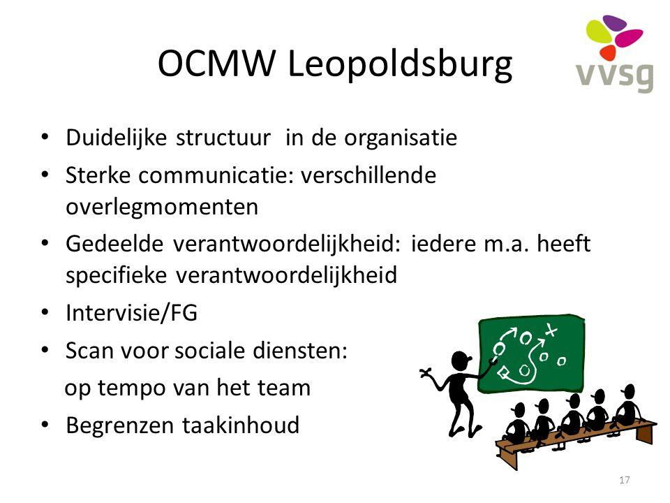 OCMW Leopoldsburg Duidelijke structuur in de organisatie Sterke communicatie: verschillende overlegmomenten Gedeelde verantwoordelijkheid: iedere m.a.