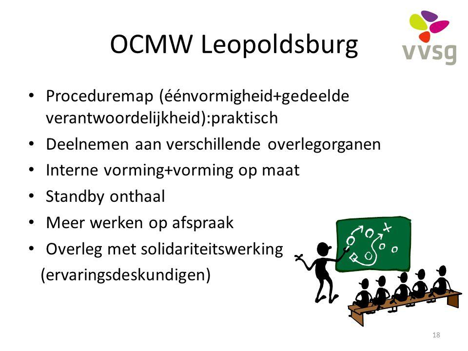 OCMW Leopoldsburg Proceduremap (éénvormigheid+gedeelde verantwoordelijkheid):praktisch Deelnemen aan verschillende overlegorganen Interne vorming+vorm