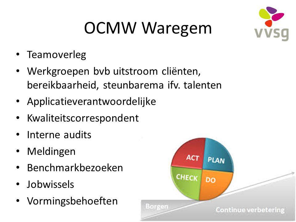 OCMW Waregem Teamoverleg Werkgroepen bvb uitstroom cliënten, bereikbaarheid, steunbarema ifv. talenten Applicatieverantwoordelijke Kwaliteitscorrespon