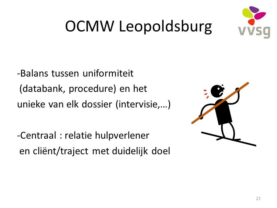 OCMW Leopoldsburg -Balans tussen uniformiteit (databank, procedure) en het unieke van elk dossier (intervisie,…) -Centraal : relatie hulpverlener en c