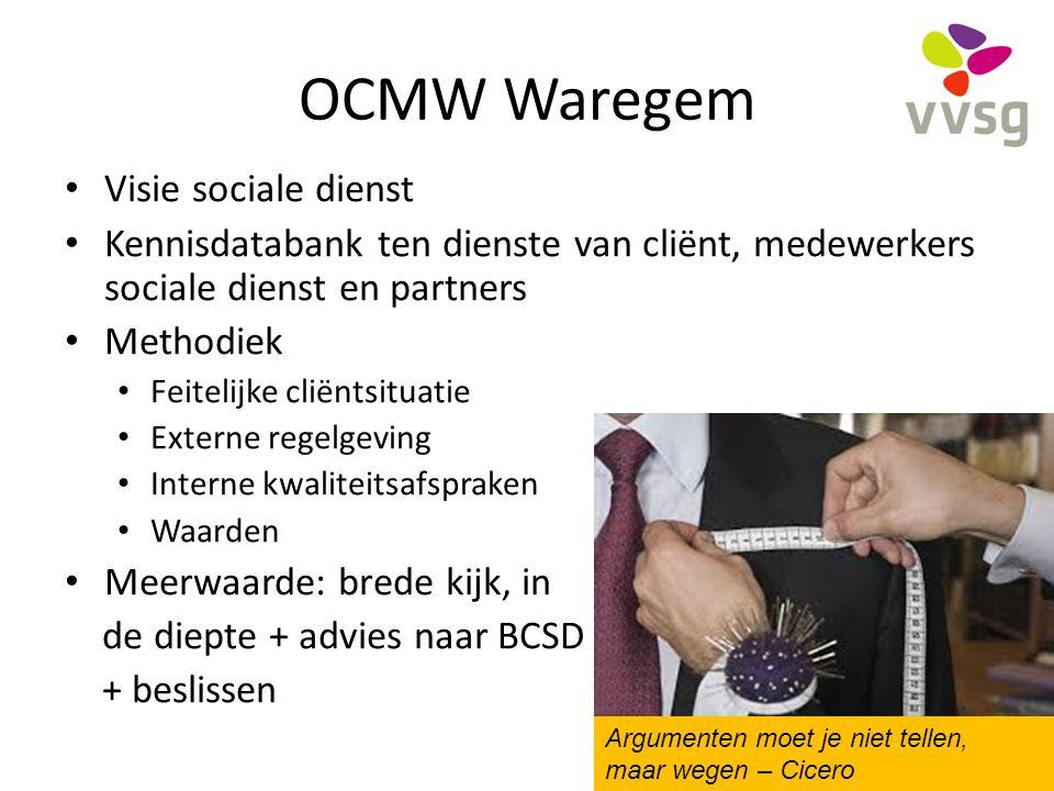 OCMW Waregem Visie sociale dienst Kennisdatabank ten dienste van cliënt, medewerkers sociale dienst en partners Methodiek Feitelijke cliëntsituatie Ex