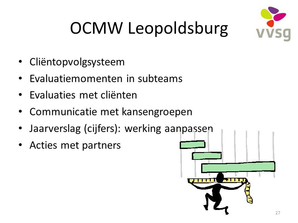 OCMW Leopoldsburg Cliëntopvolgsysteem Evaluatiemomenten in subteams Evaluaties met cliënten Communicatie met kansengroepen Jaarverslag (cijfers): werk