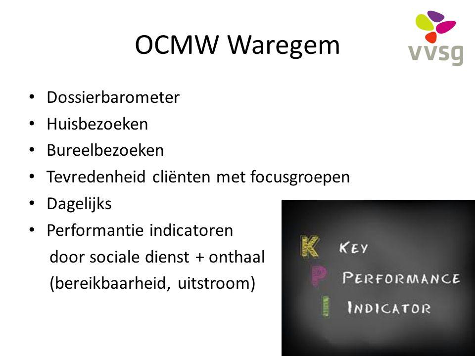 OCMW Waregem Dossierbarometer Huisbezoeken Bureelbezoeken Tevredenheid cliënten met focusgroepen Dagelijks Performantie indicatoren door sociale diens