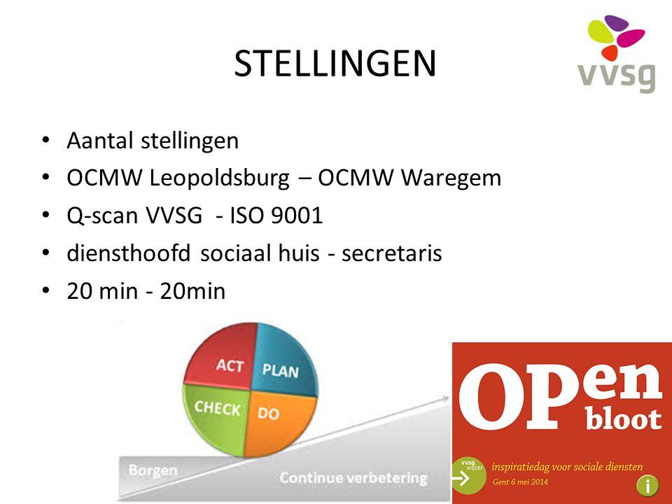 STELLINGEN Aantal stellingen OCMW Leopoldsburg – OCMW Waregem Q-scan VVSG - ISO 9001 diensthoofd sociaal huis - secretaris 20 min - 20min 3