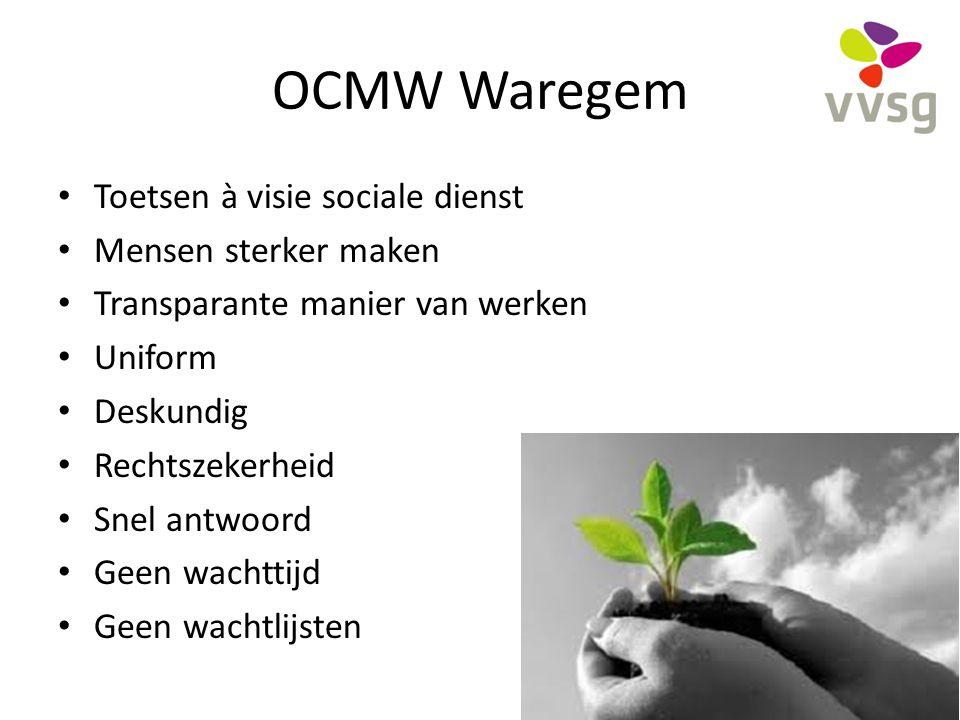OCMW Waregem Toetsen à visie sociale dienst Mensen sterker maken Transparante manier van werken Uniform Deskundig Rechtszekerheid Snel antwoord Geen w