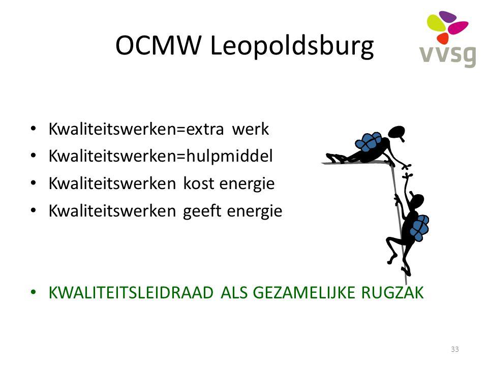 OCMW Leopoldsburg Kwaliteitswerken=extra werk Kwaliteitswerken=hulpmiddel Kwaliteitswerken kost energie Kwaliteitswerken geeft energie KWALITEITSLEIDR