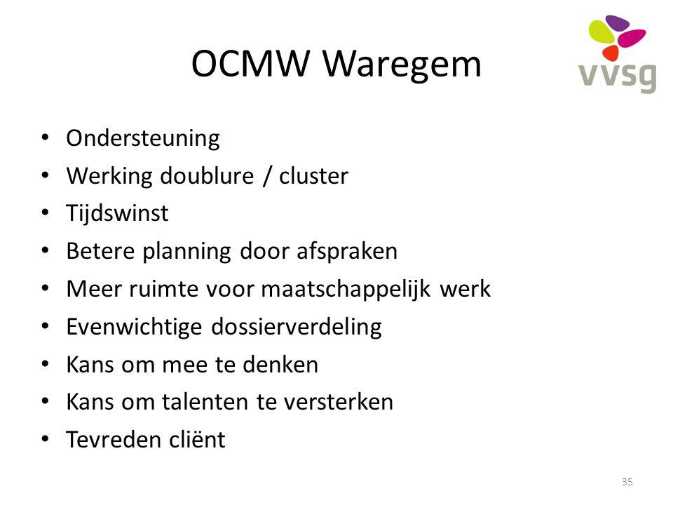 OCMW Waregem Ondersteuning Werking doublure / cluster Tijdswinst Betere planning door afspraken Meer ruimte voor maatschappelijk werk Evenwichtige dos