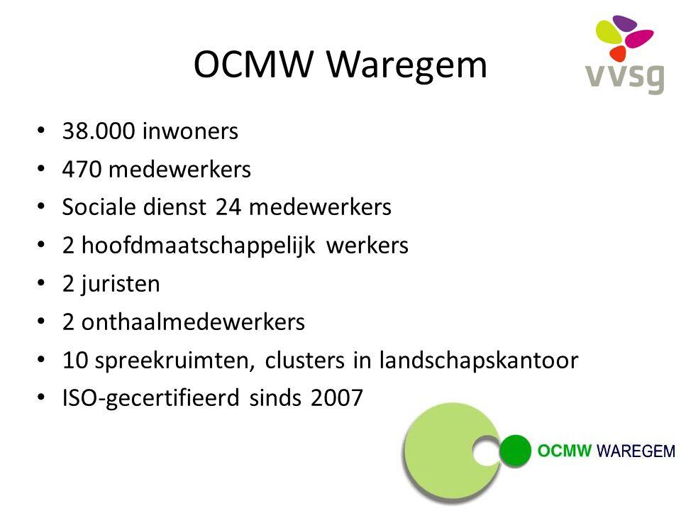 OCMW Waregem 38.000 inwoners 470 medewerkers Sociale dienst 24 medewerkers 2 hoofdmaatschappelijk werkers 2 juristen 2 onthaalmedewerkers 10 spreekrui