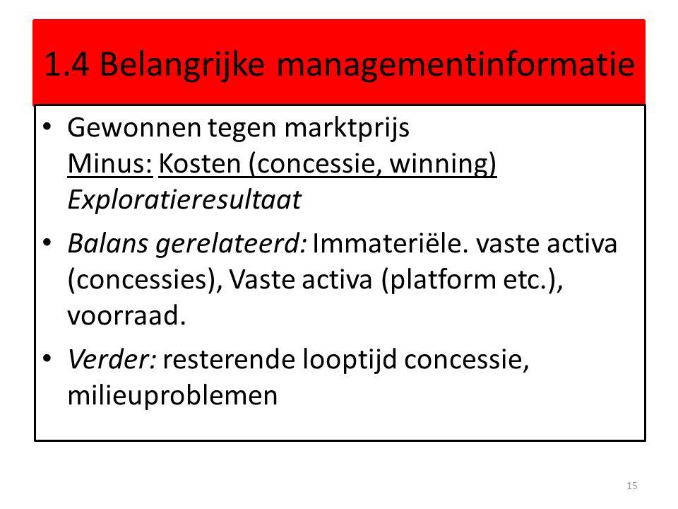 1.4 Belangrijke managementinformatie Gewonnen tegen marktprijs Minus: Kosten (concessie, winning) Exploratieresultaat Balans gerelateerd: Immateriële.