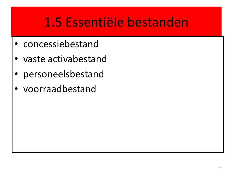 1.5 Essentiële bestanden concessiebestand vaste activabestand personeelsbestand voorraadbestand 17