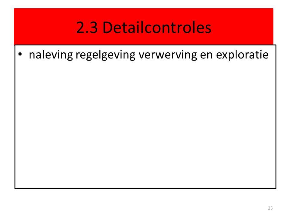 2.3 Detailcontroles naleving regelgeving verwerving en exploratie 25