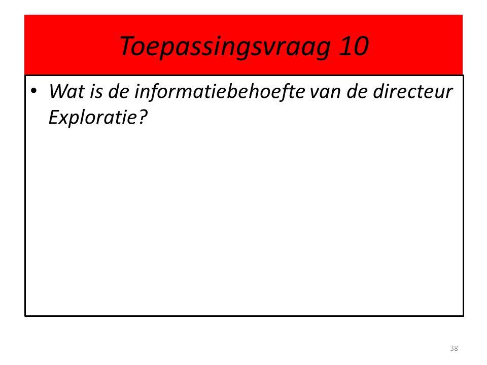 Toepassingsvraag 10 Wat is de informatiebehoefte van de directeur Exploratie? 38