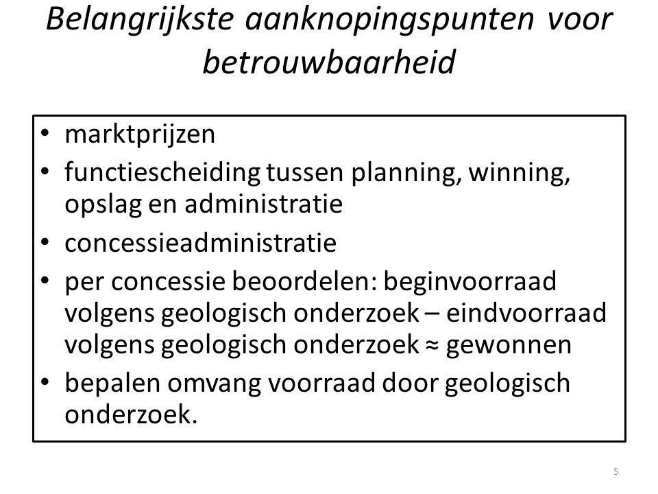 Kenmerkende betrouwbaarheidsrisico's volledige verantwoording gewonnen aardschatten omvang en waardering van de voorraad in de grond.