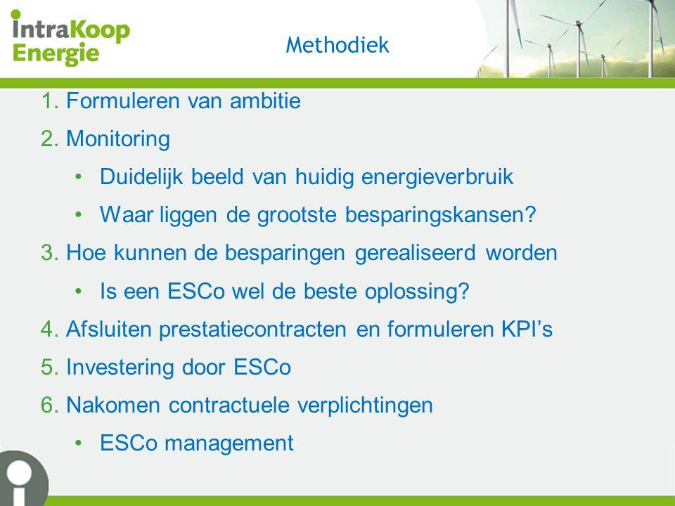 Methodiek 1.Formuleren van ambitie 2.Monitoring Duidelijk beeld van huidig energieverbruik Waar liggen de grootste besparingskansen? 3.Hoe kunnen de b