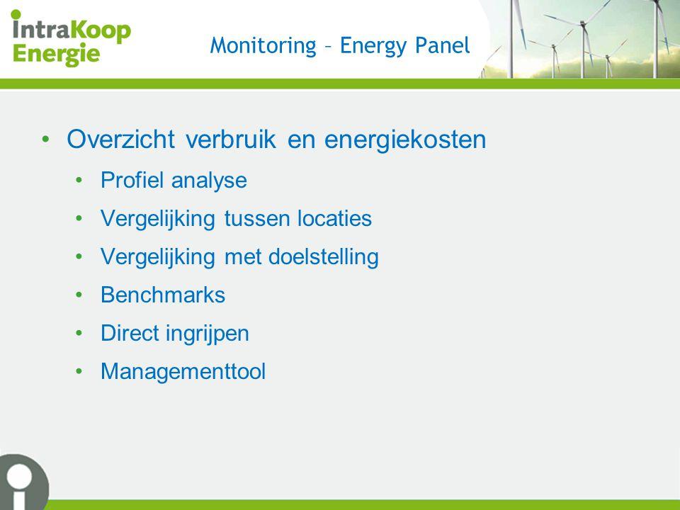Monitoring – Energy Panel Overzicht verbruik en energiekosten Profiel analyse Vergelijking tussen locaties Vergelijking met doelstelling Benchmarks Di
